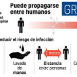 1 Foto medidas ante Coronavirus